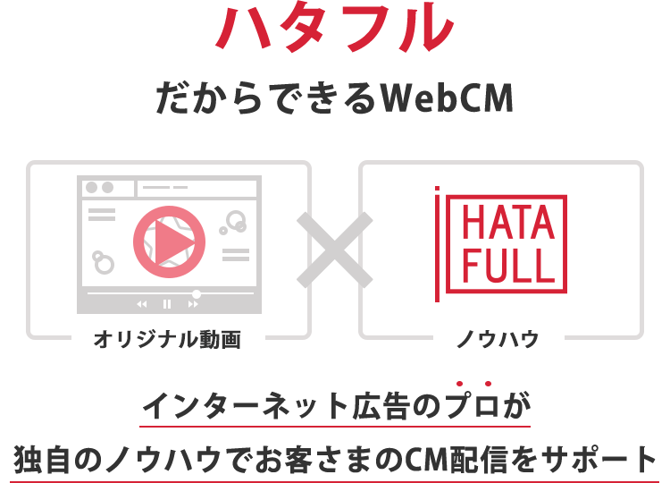ハタフルだからできるWebCM