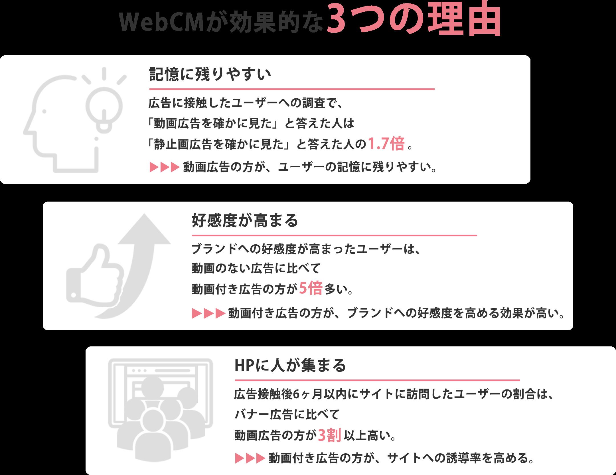 WebCMが効果的な3つの理由